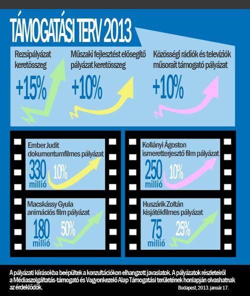 mecenatura plakat2013 500